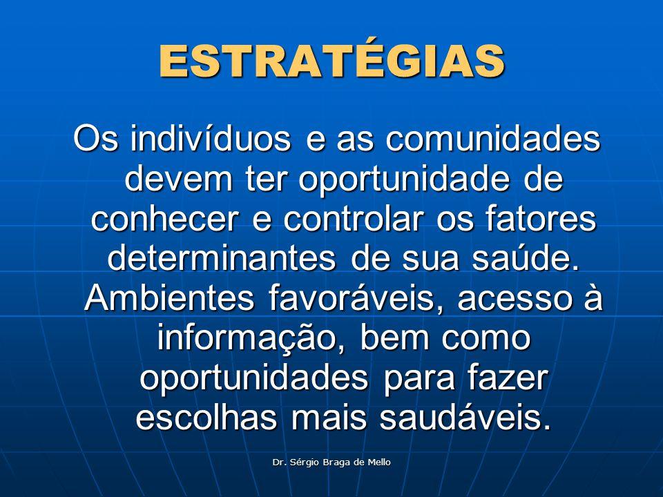 Dr. Sérgio Braga de Mello ESTRATÉGIAS Os indivíduos e as comunidades devem ter oportunidade de conhecer e controlar os fatores determinantes de sua sa