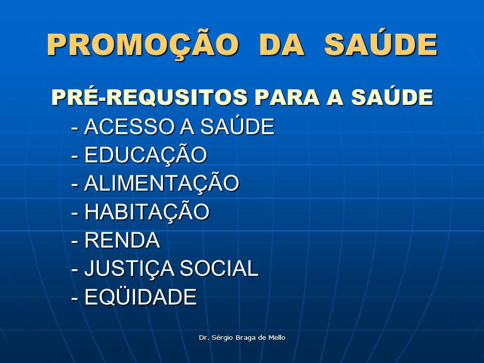 Dr. Sérgio Braga de Mello PROMOÇÃO x PREVENÇÃO
