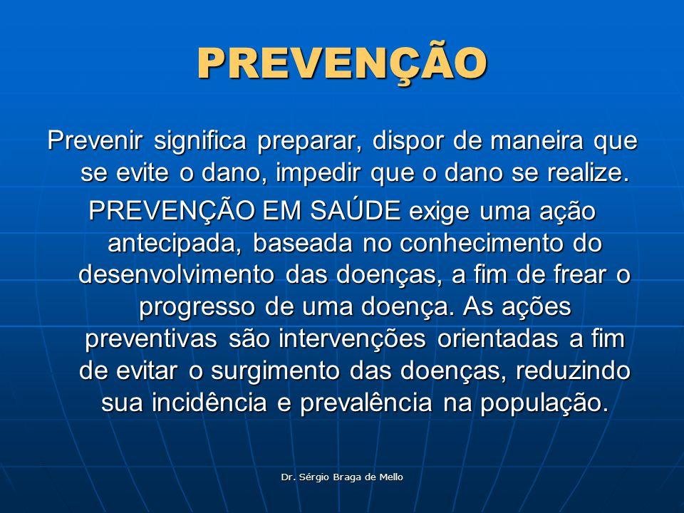 Dr. Sérgio Braga de Mello PREVENÇÃO Prevenir significa preparar, dispor de maneira que se evite o dano, impedir que o dano se realize. PREVENÇÃO EM SA