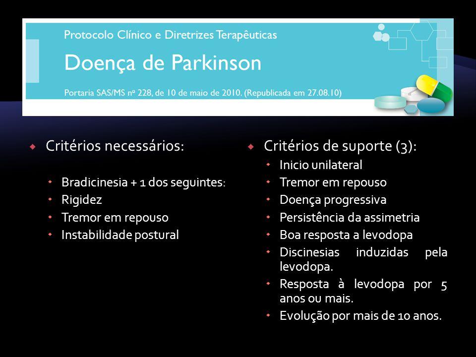 Critérios necessários: Bradicinesia + 1 dos seguintes: Rigidez Tremor em repouso Instabilidade postural Critérios de suporte (3): Inicio unilateral Tr