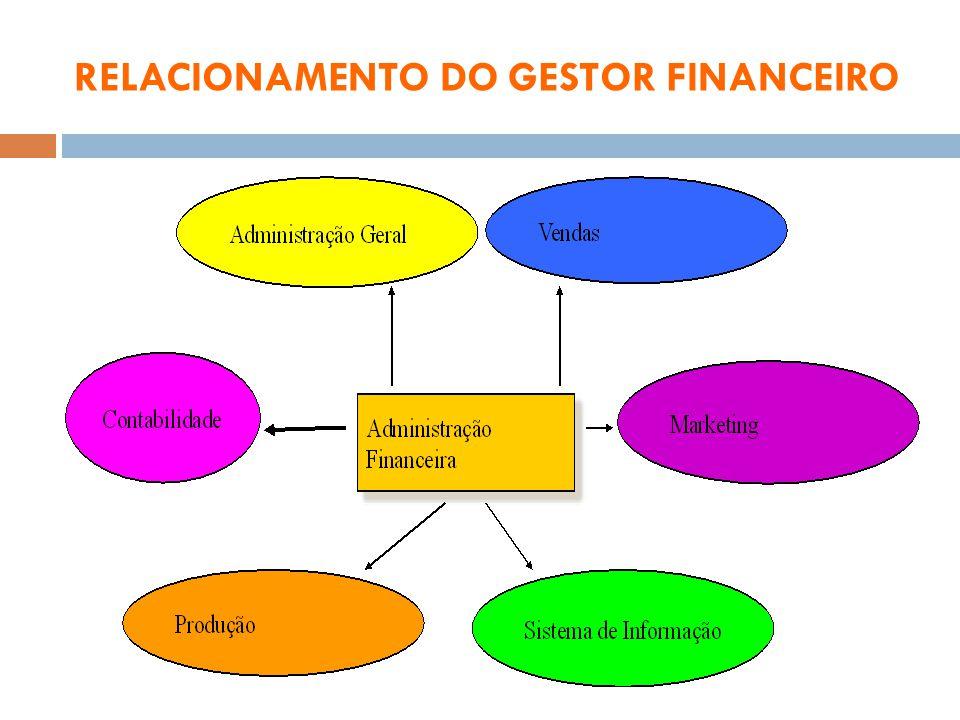 RELACIONAMENTO DO GESTOR FINANCEIRO