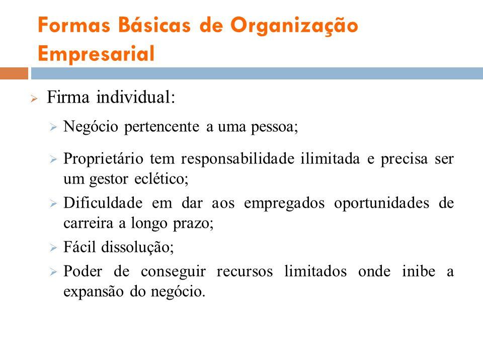 Formas Básicas de Organização Empresarial Firma individual: Negócio pertencente a uma pessoa; Proprietário tem responsabilidade ilimitada e precisa se