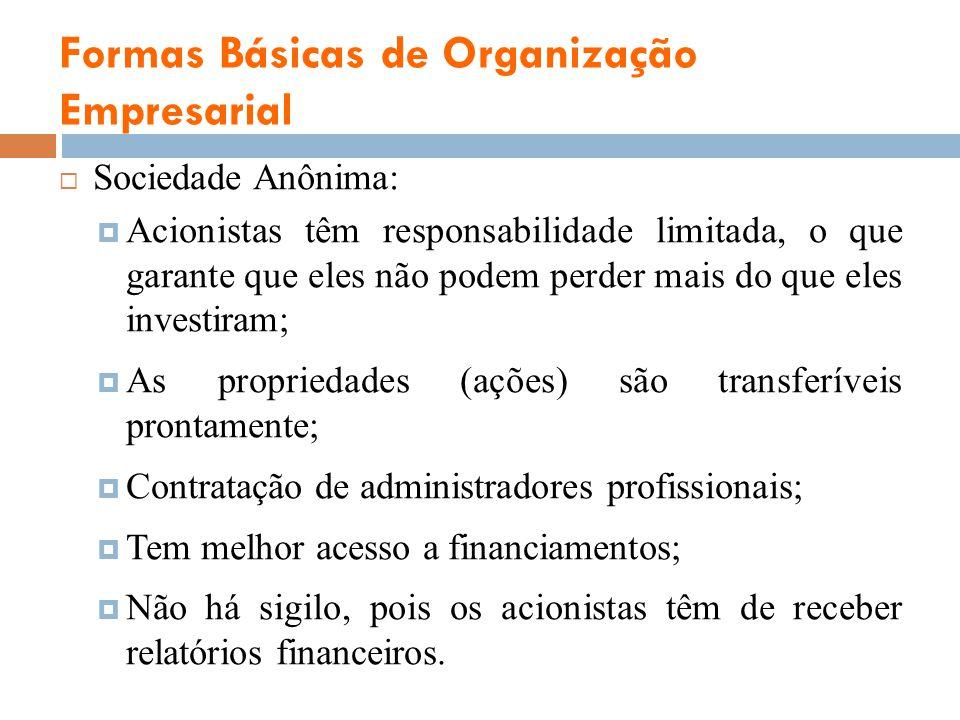 Formas Básicas de Organização Empresarial Sociedade Anônima: Acionistas têm responsabilidade limitada, o que garante que eles não podem perder mais do