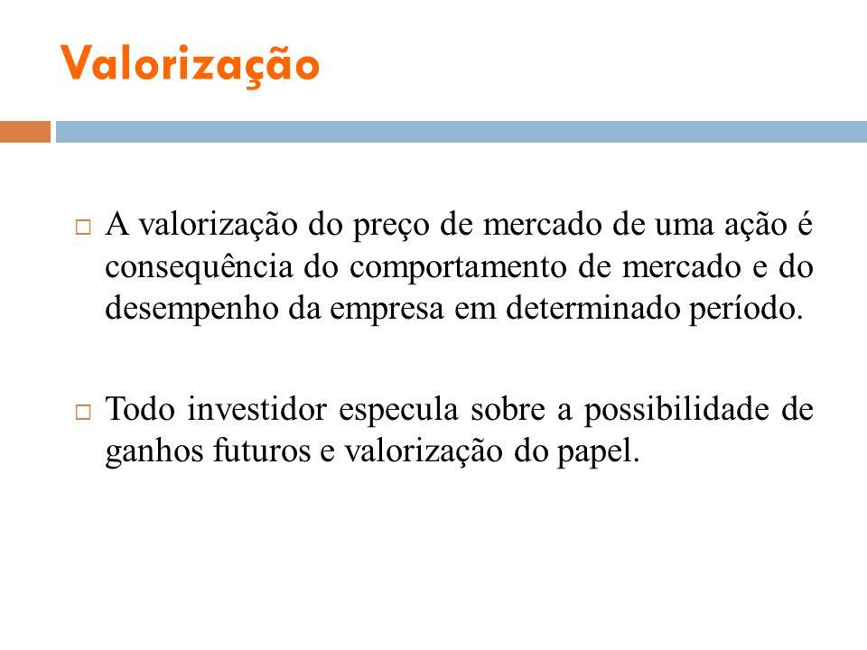 Valorização A valorização do preço de mercado de uma ação é consequência do comportamento de mercado e do desempenho da empresa em determinado período