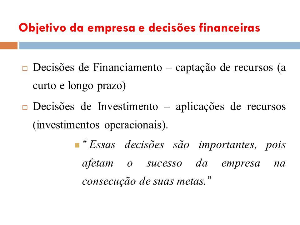 Objetivo da empresa e decisões financeiras Decisões de Financiamento – captação de recursos (a curto e longo prazo) Decisões de Investimento – aplicaç