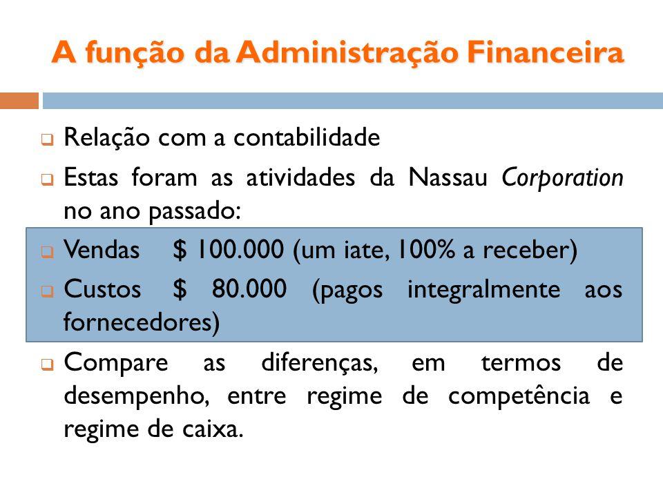 A função da Administração Financeira Relação com a contabilidade Estas foram as atividades da Nassau Corporation no ano passado: Vendas$ 100.000 (um i