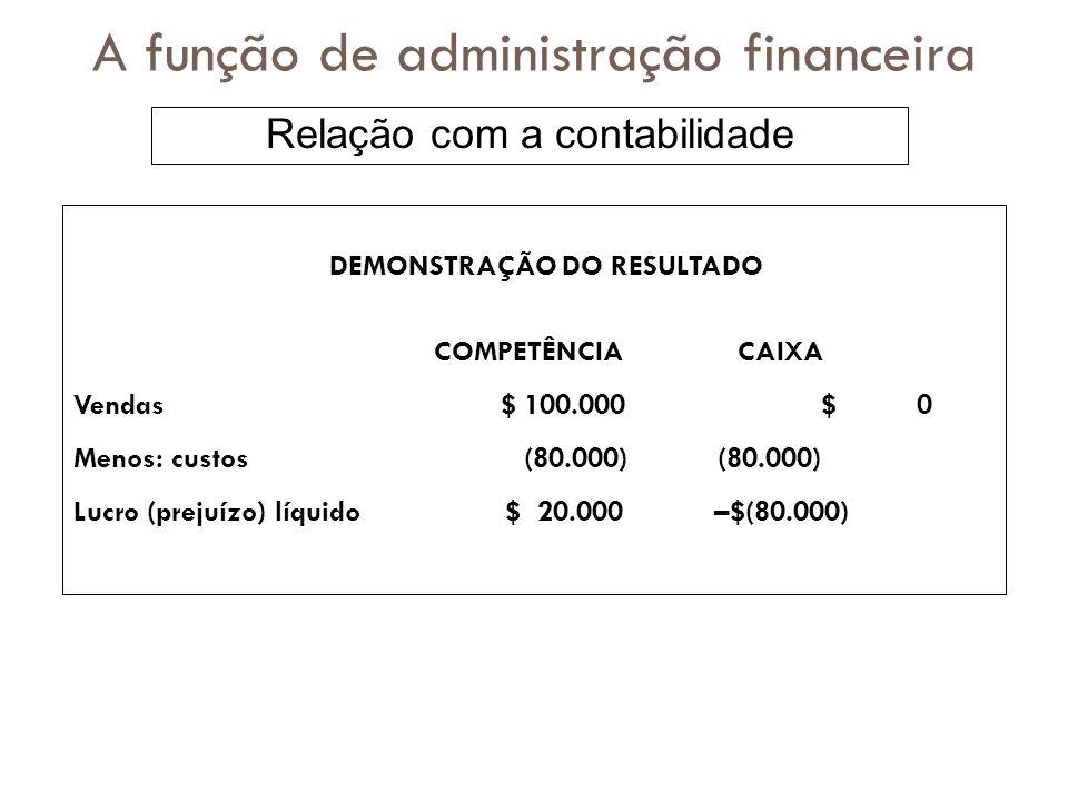 A função de administração financeira Relação com a contabilidade DEMONSTRAÇÃO DO RESULTADO COMPETÊNCIA CAIXA Vendas $ 100.000 $ 0 Menos: custos (80.00