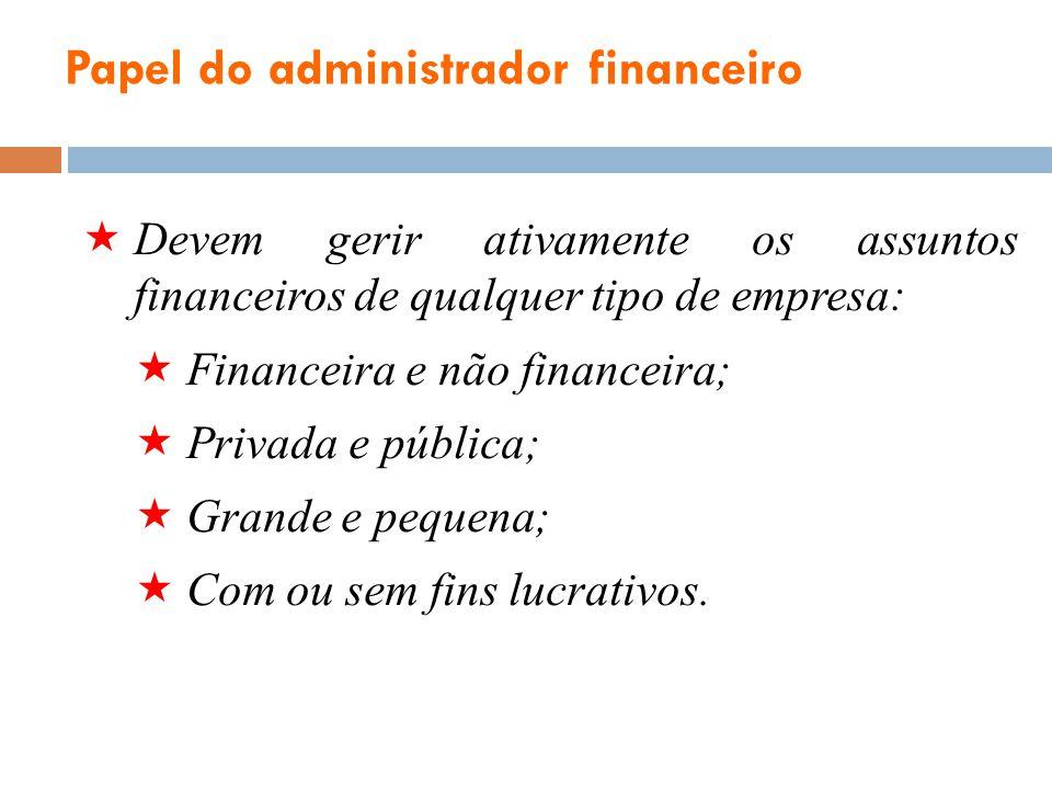 Papel do administrador financeiro Desempenham diversas tarefas financeiras, tais como: Planejamento e orçamentos; Concessão de crédito a clientes; Avaliação de projetos de investimentos; Administração de caixa; Captação de fundos para financiar as operações da empresa etc