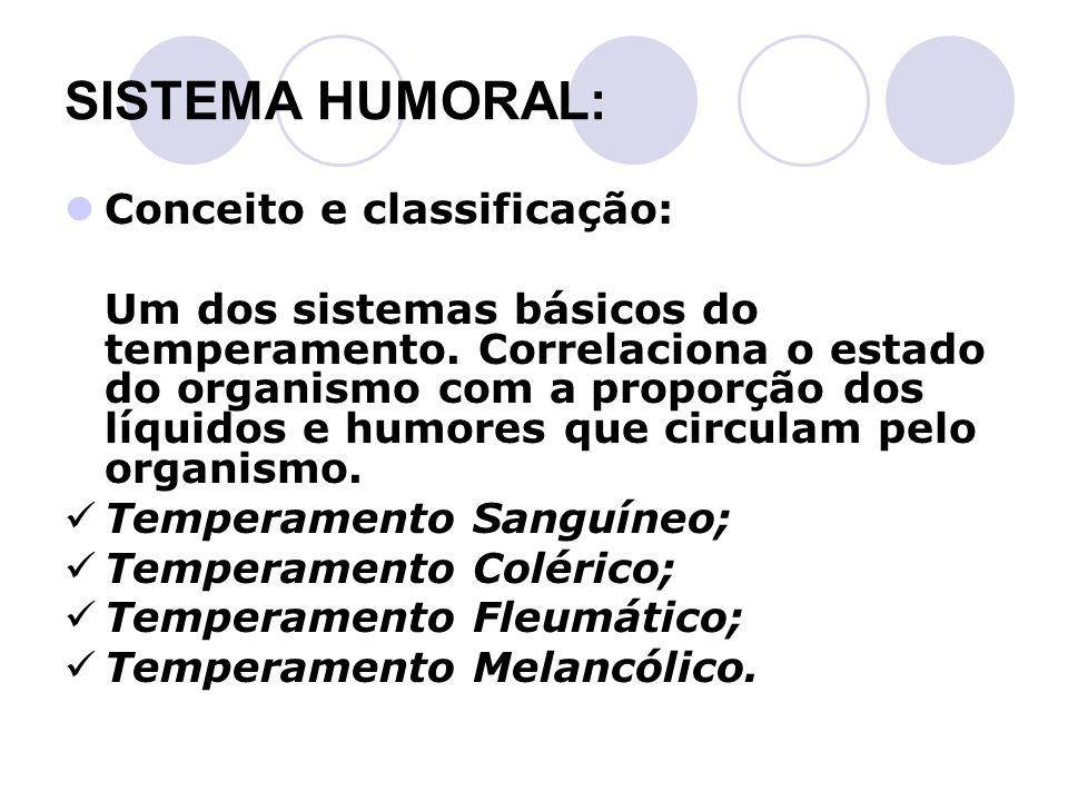 SISTEMA HUMORAL: Conceito e classificação: Um dos sistemas básicos do temperamento. Correlaciona o estado do organismo com a proporção dos líquidos e