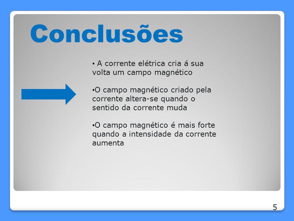 Conclusões A corrente elétrica cria á sua volta um campo magnético O campo magnético criado pela corrente altera-se quando o sentido da corrente muda O campo magnético é mais forte quando a intensidade da corrente aumenta 5