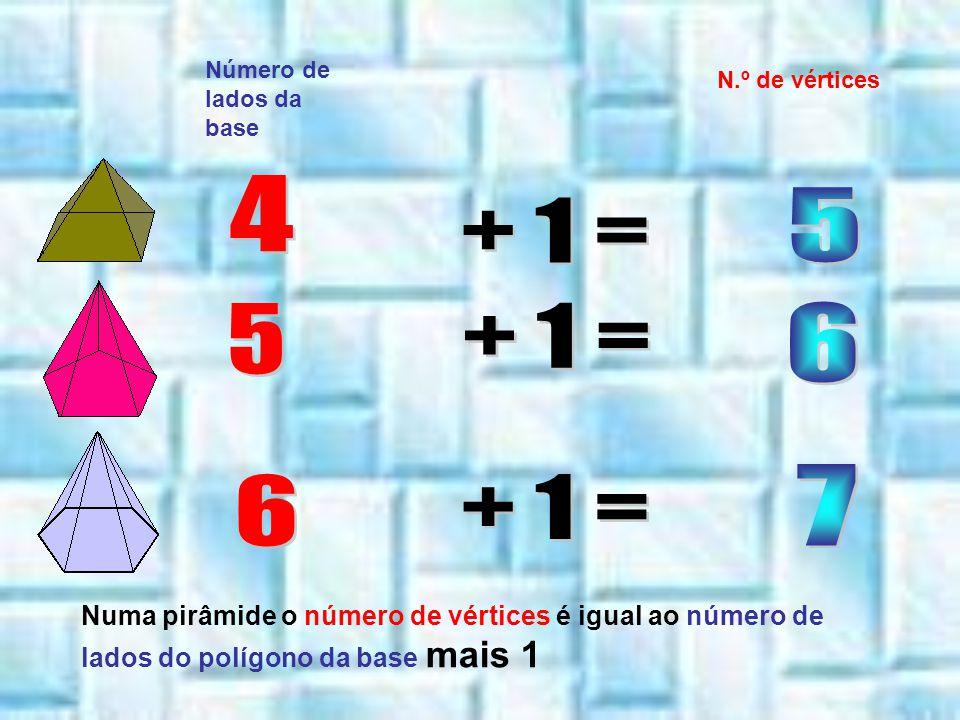 Número de lados da base N.º de vértices Numa pirâmide o número de vértices é igual ao número de lados do polígono da base mais 1