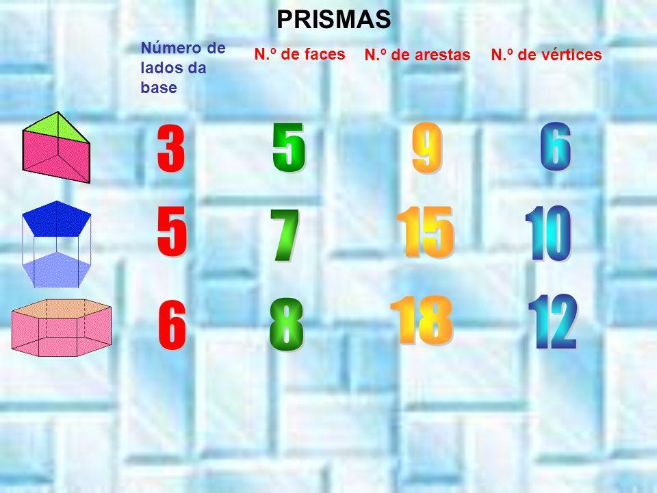 Número de lados da base N.º de faces N.º de arestasN.º de vértices PRISMAS