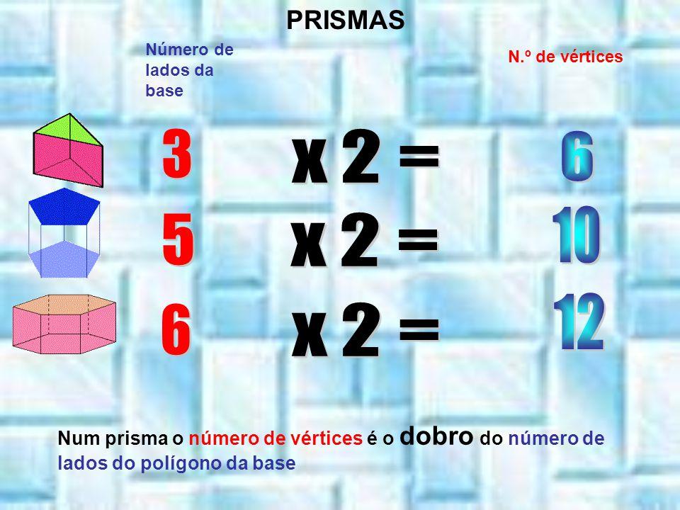 Número de lados da base N.º de vértices PRISMAS Num prisma o número de vértices é o dobro do número de lados do polígono da base