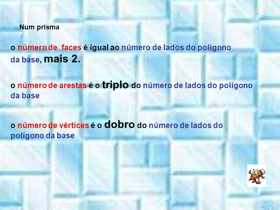 o número de faces é igual ao número de lados do polígono da base, mais 2. o número de arestas é o triplo do número de lados do polígono da base o núme