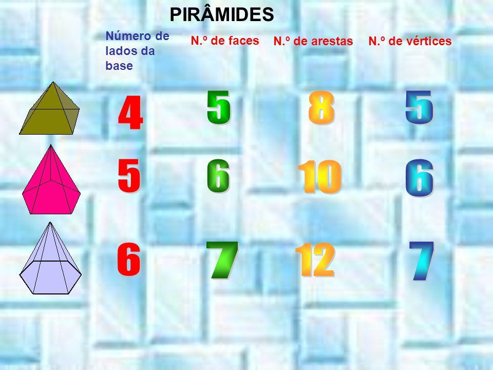 Número de lados da base N.º de faces N.º de arestasN.º de vértices PIRÂMIDES