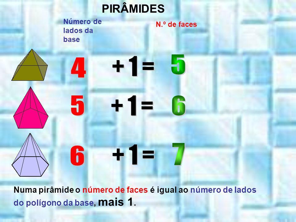 Número de lados da base N.º de faces Numa pirâmide o número de faces é igual ao número de lados do polígono da base, mais 1.1. PIRÂMIDES