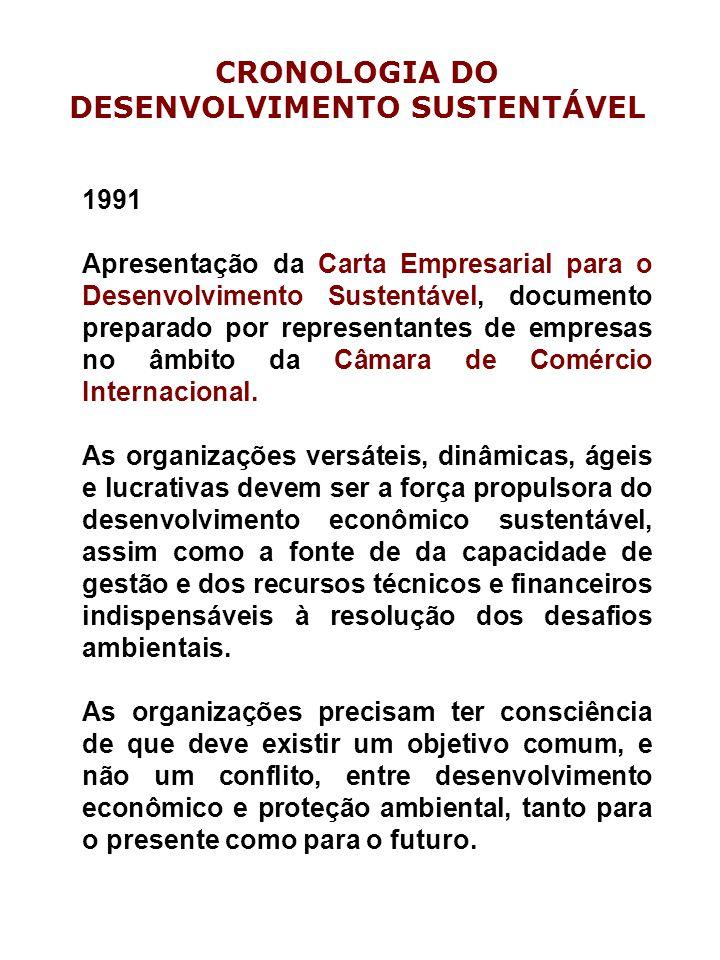 1991 Apresentação da Carta Empresarial para o Desenvolvimento Sustentável, documento preparado por representantes de empresas no âmbito da Câmara de Comércio Internacional.