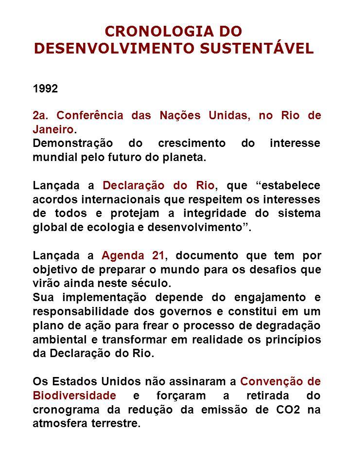 1992 2a.Conferência das Nações Unidas, no Rio de Janeiro.