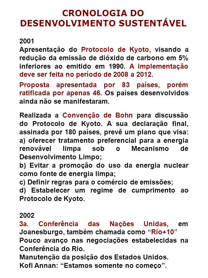 2001 Apresentação do Protocolo de Kyoto, visando a redução da emissão de dióxido de carbono em 5% inferiores ao emitido em 1990.