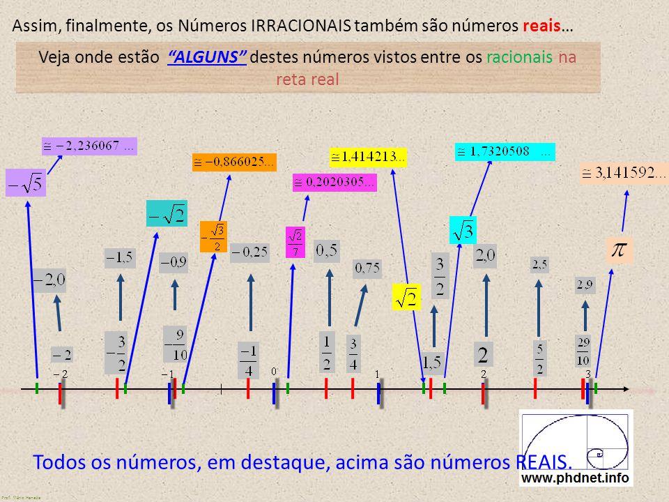 Veja onde estão ALGUNS destes números vistos entre os racionais na reta real Assim, finalmente, os Números IRRACIONAIS também são números reais… Todos