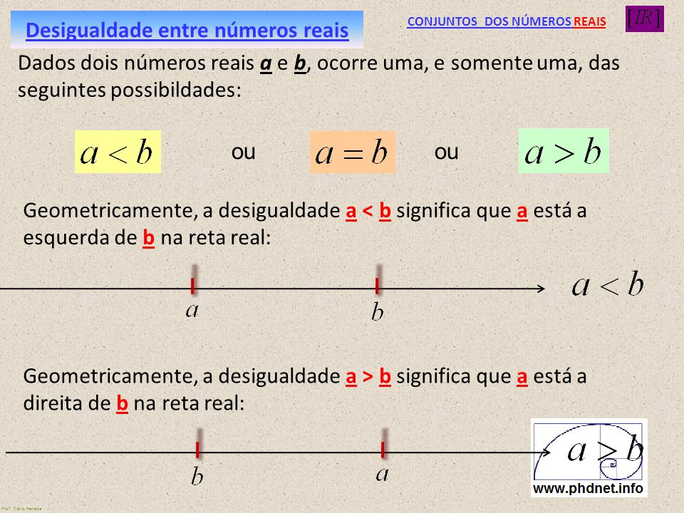 CONJUNTOS DOS NÚMEROS REAIS Desigualdade entre números reais Dados dois números reais a e b, ocorre uma, e somente uma, das seguintes possibildades: o