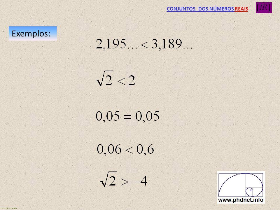 CONJUNTOS DOS NÚMEROS REAIS Exemplos:, Prof. Mário Hanada