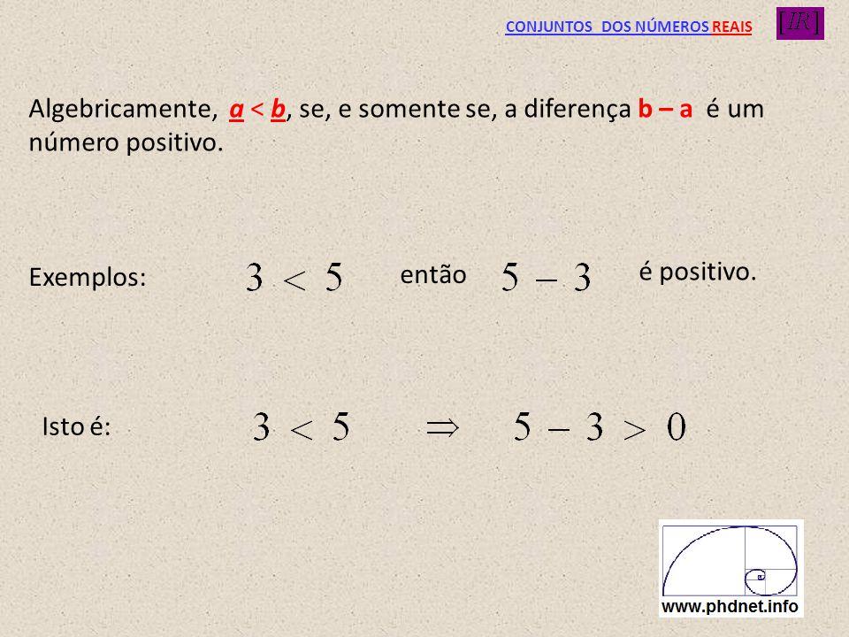 CONJUNTOS DOS NÚMEROS REAIS Algebricamente, a < b, se, e somente se, a diferença b – a é um número positivo. Exemplos: então é positivo. Isto é: