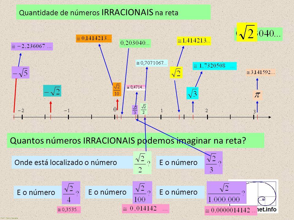 Quantidade de números IRRACIONAIS na reta Quantos números IRRACIONAIS podemos imaginar na reta? Onde está localizado o númeroE o número Prof. Mário Ha