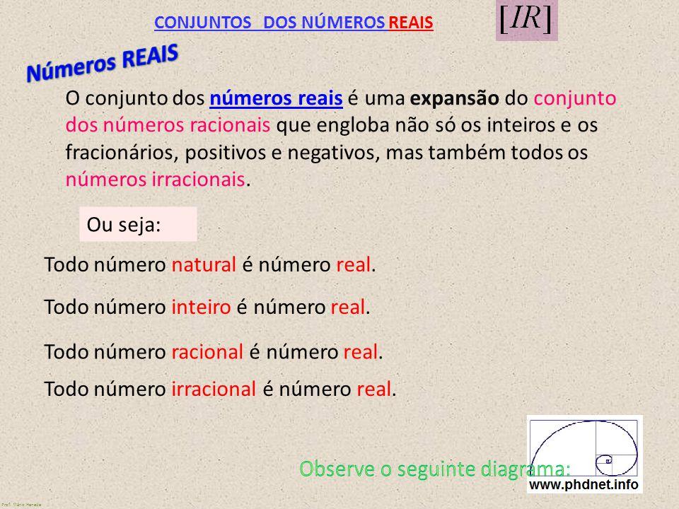 CONJUNTOS DOS NÚMEROS REAIS O conjunto dos números reais é uma expansão do conjunto dos números racionais que engloba não só os inteiros e os fracioná