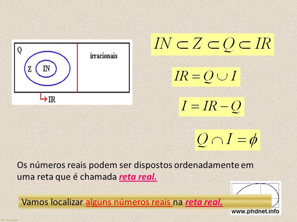 Os números reais podem ser dispostos ordenadamente em uma reta que é chamada reta real. Vamos localizar alguns números reais na reta real. Prof. Mário