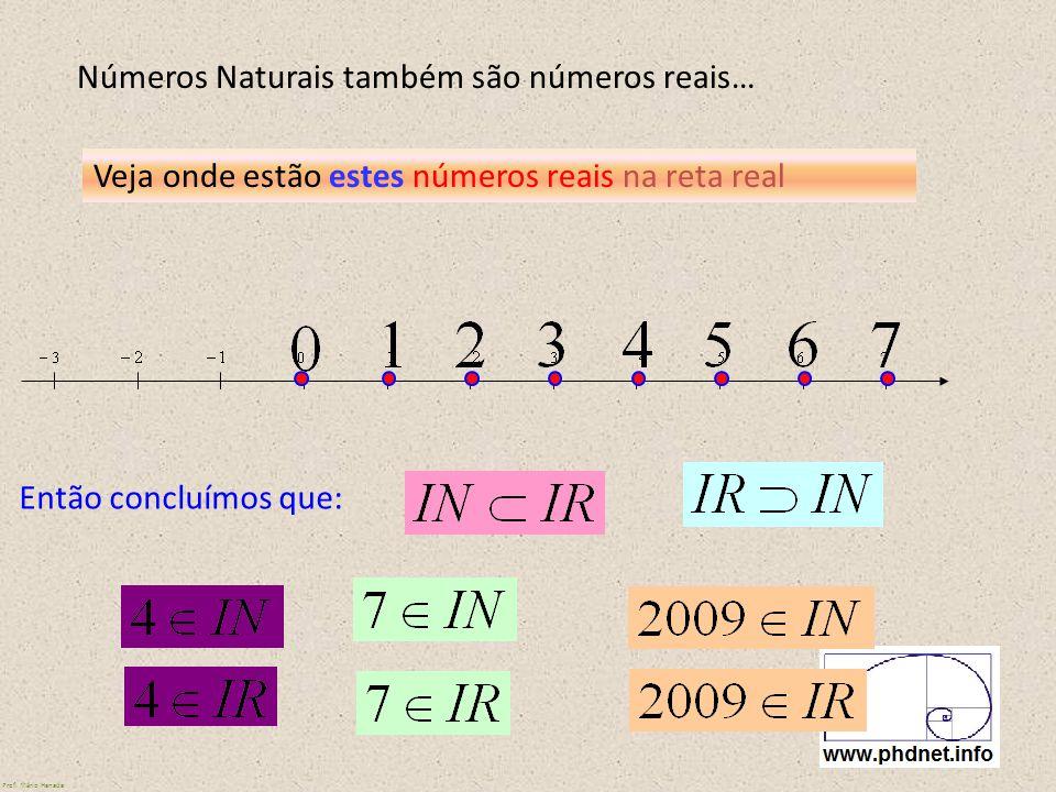 Números Naturais também são números reais… Veja onde estão estes números reais na reta real Então concluímos que: Prof. Mário Hanada