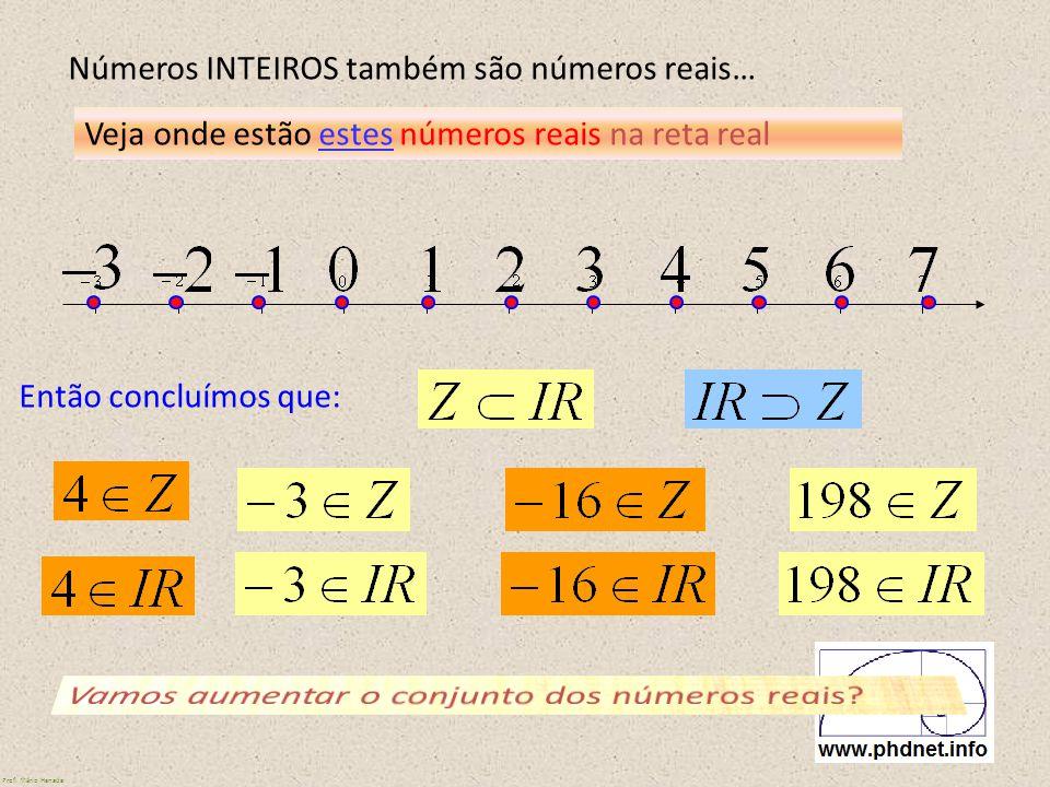 Números INTEIROS também são números reais… Veja onde estão estes números reais na reta real Então concluímos que: Prof. Mário Hanada