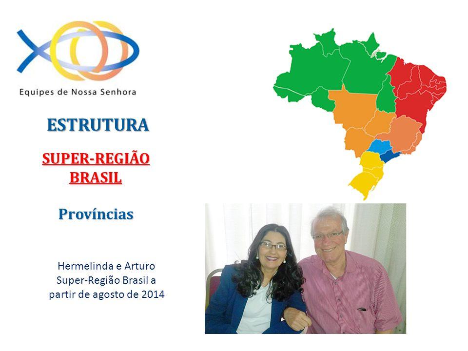 ESTRUTURA SUPER-REGIÃOBRASILProvíncias Hermelinda e Arturo Super-Região Brasil a partir de agosto de 2014