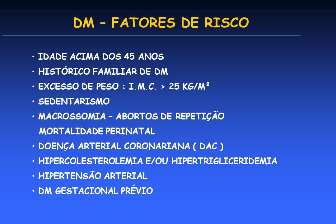 DM – FATORES DE RISCO IDADE ACIMA DOS 45 ANOS HISTÓRICO FAMILIAR DE DM EXCESSO DE PESO : I.M.C.