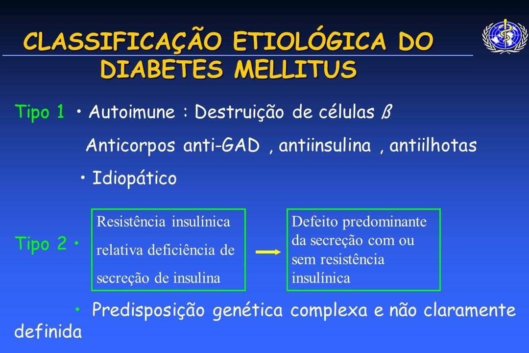 CLASSIFICAÇÃO ETIOLÓGICA DO DIABETES MELLITUS Tipo 1 Autoimune : Destruição de células ß Anticorpos anti-GAD, antiinsulina, antiilhotas Idiopático Tipo 2 Predisposição genética complexa e não claramente definida Resistência insulínica relativa deficiência de secreção de insulina Defeito predominante da secreção com ou sem resistência insulínica