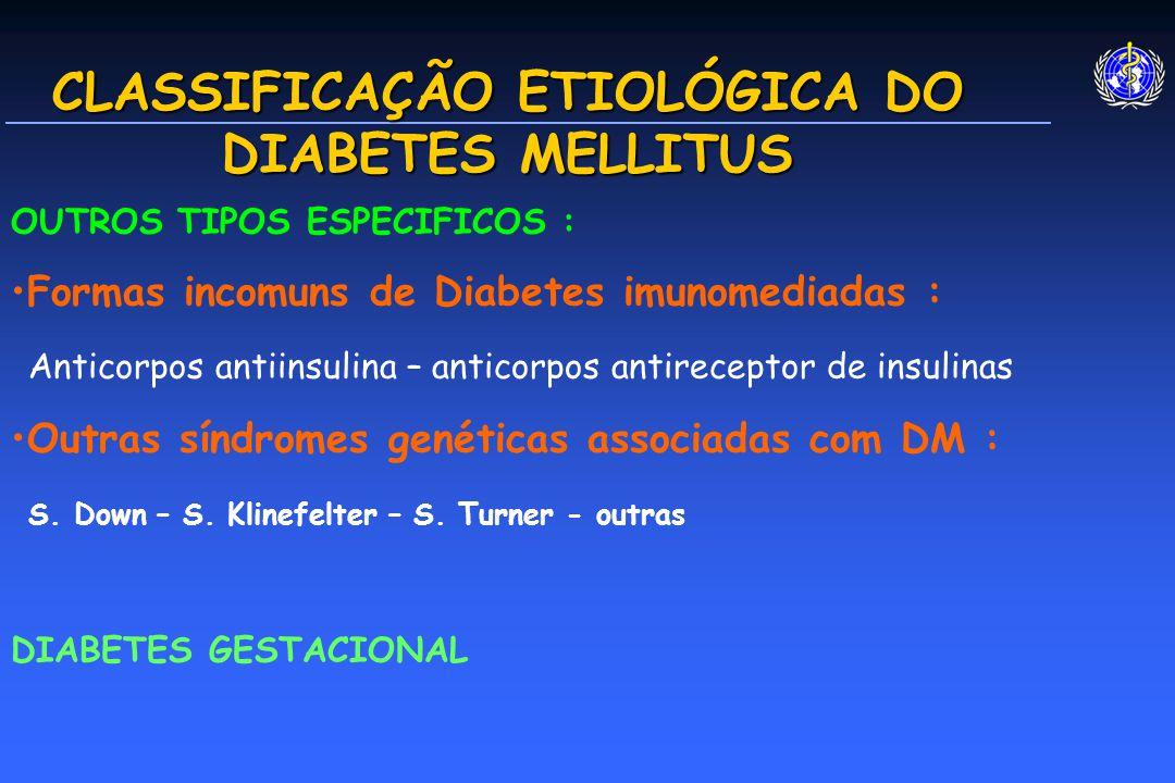 CLASSIFICAÇÃO ETIOLÓGICA DO DIABETES MELLITUS OUTROS TIPOS ESPECIFICOS : Formas incomuns de Diabetes imunomediadas : Anticorpos antiinsulina – anticorpos antireceptor de insulinas Outras síndromes genéticas associadas com DM : S.