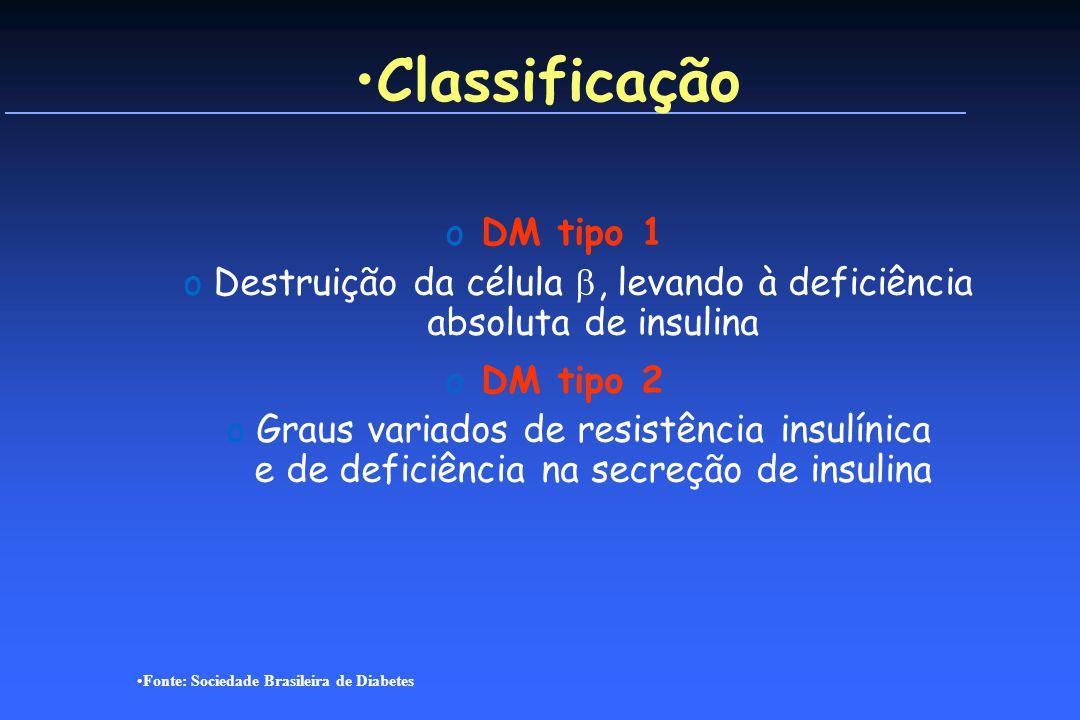 oDM tipo 1 oDestruição da célula, levando à deficiência absoluta de insulina oDM tipo 2 oGraus variados de resistência insulínica e de deficiência na secreção de insulina Classificação Fonte: Sociedade Brasileira de Diabetes