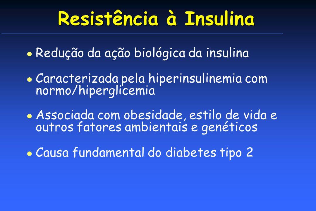 Resistência à Insulina l Redução da ação biológica da insulina l Caracterizada pela hiperinsulinemia com normo/hiperglicemia l Associada com obesidade, estilo de vida e outros fatores ambientais e genéticos l Causa fundamental do diabetes tipo 2