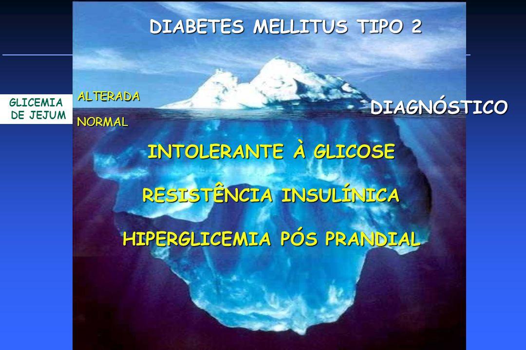 DIAGNÓSTICO DIABETES MELLITUS TIPO 2 INTOLERANTE À GLICOSE RESISTÊNCIA INSULÍNICA HIPERGLICEMIA PÓS PRANDIAL GLICEMIA DE JEJUM ALTERADA NORMAL