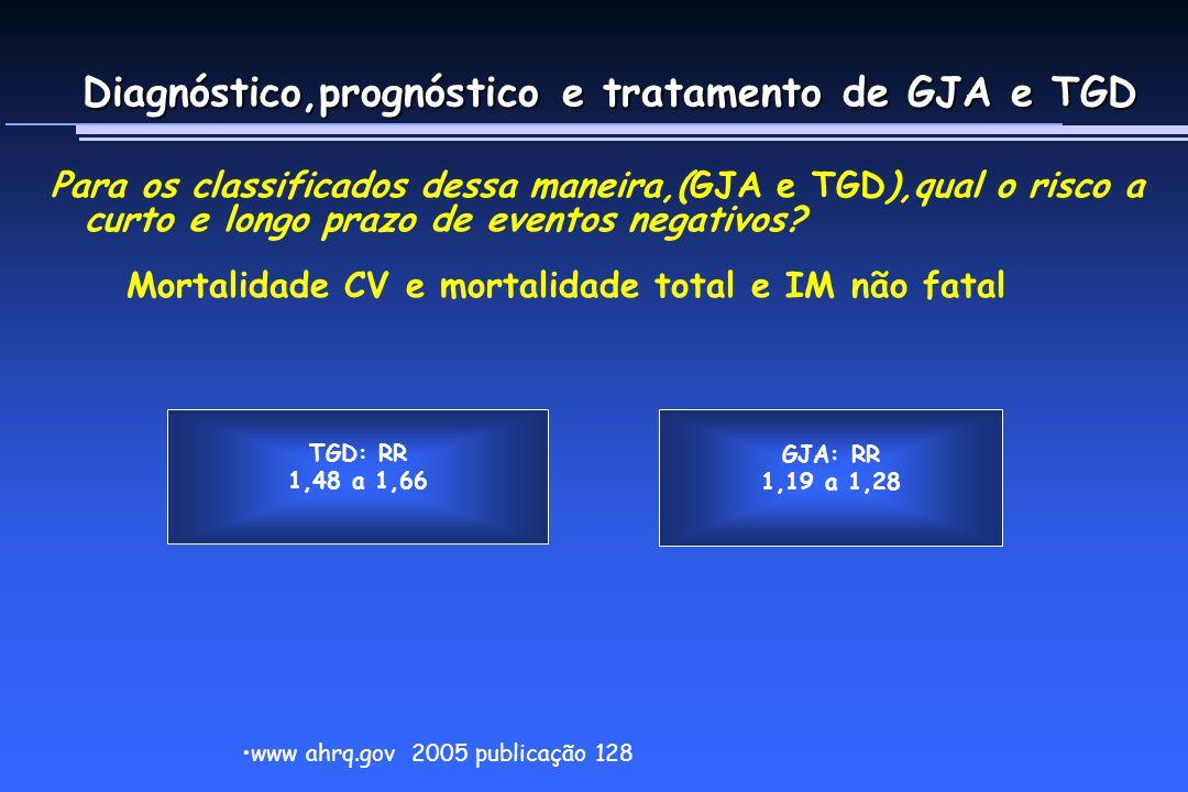 Diagnóstico,prognóstico e tratamento de GJA e TGD www ahrq.gov 2005 publicação 128 Para os classificados dessa maneira,(GJA e TGD),qual o risco a curto e longo prazo de eventos negativos.