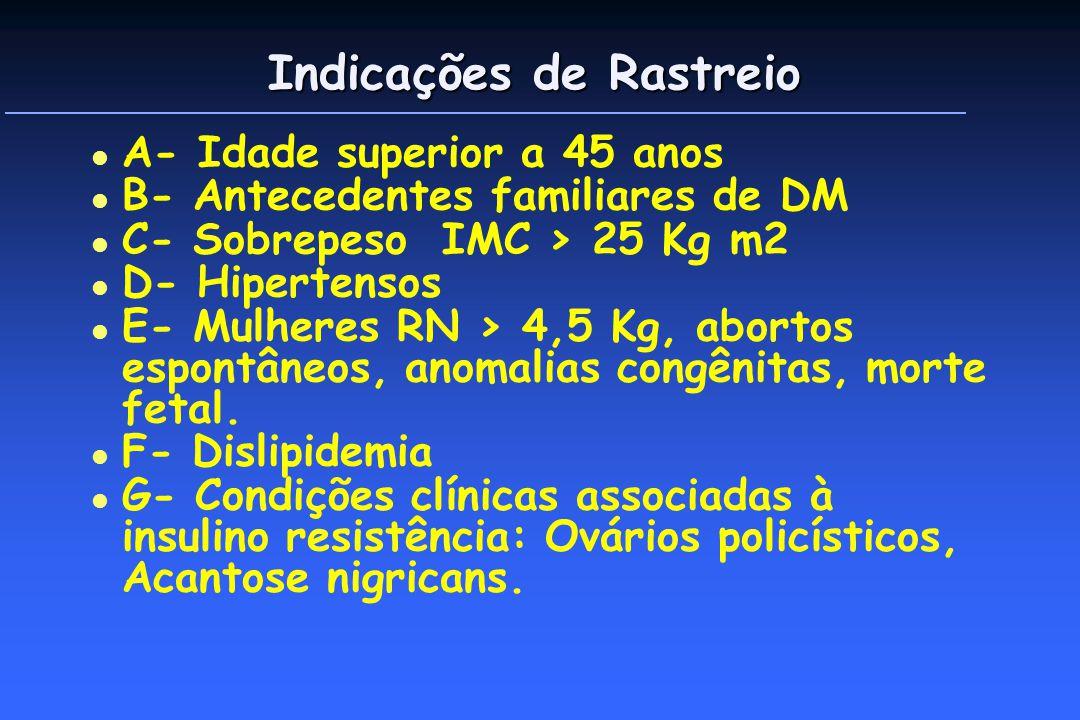 Indicações de Rastreio l A- Idade superior a 45 anos l B- Antecedentes familiares de DM l C- Sobrepeso IMC > 25 Kg m2 l D- Hipertensos l E- Mulheres RN > 4,5 Kg, abortos espontâneos, anomalias congênitas, morte fetal.