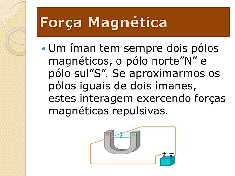 Um íman tem sempre dois pólos magnéticos, o pólo norteN e pólo sulS. Se aproximarmos os pólos iguais de dois ímanes, estes interagem exercendo forças