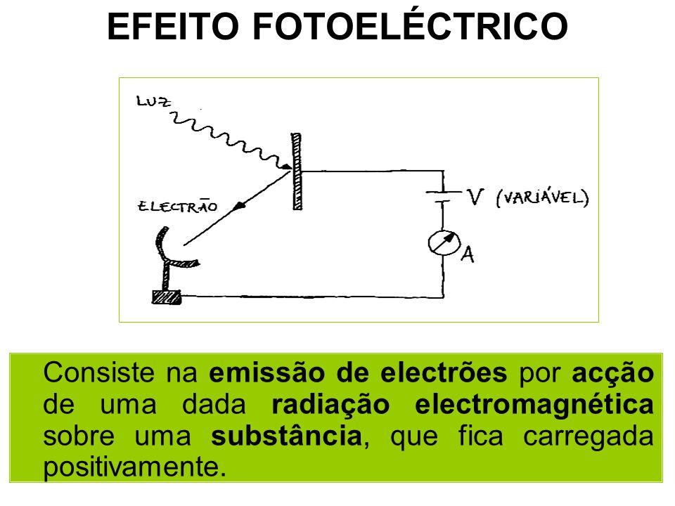Consiste na emissão de electrões por acção de uma dada radiação electromagnética sobre uma substância, que fica carregada positivamente. EFEITO FOTOEL