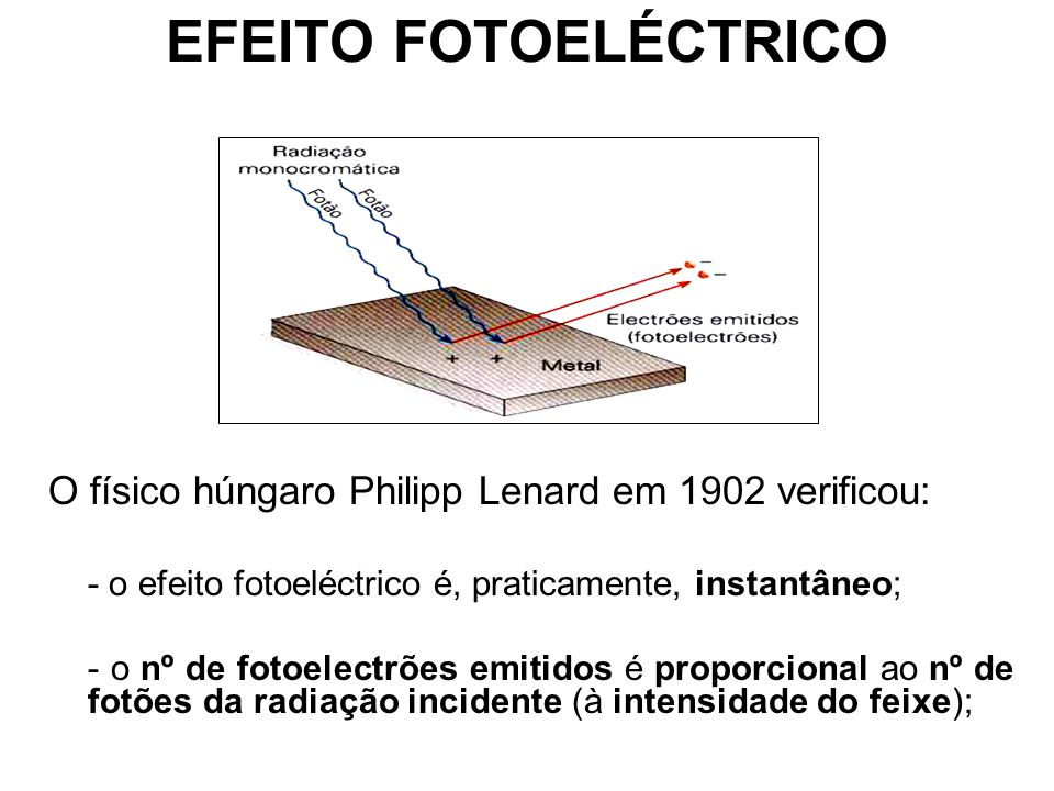O físico húngaro Philipp Lenard em 1902 verificou: - o efeito fotoeléctrico é, praticamente, instantâneo; - o nº de fotoelectrões emitidos é proporcio