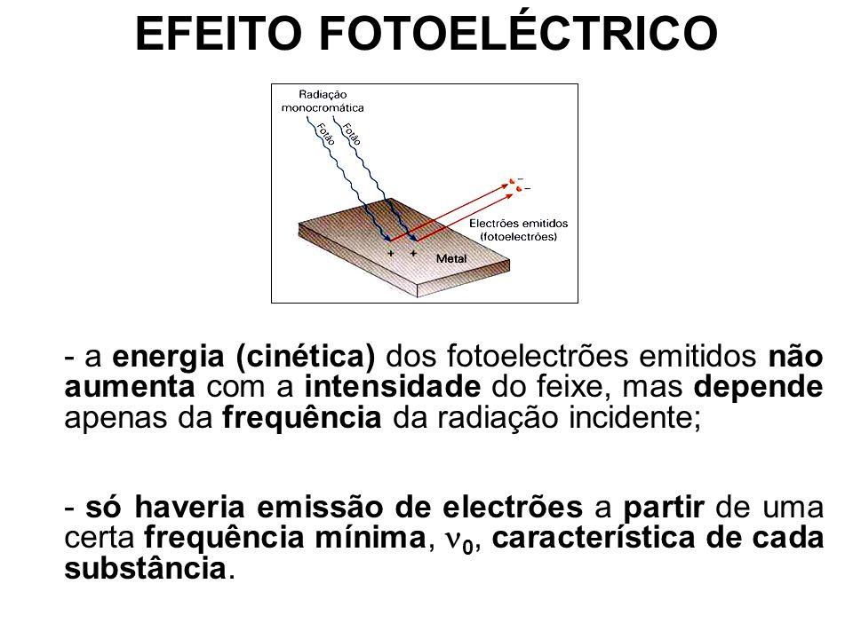 - a energia (cinética) dos fotoelectrões emitidos não aumenta com a intensidade do feixe, mas depende apenas da frequência da radiação incidente; - só