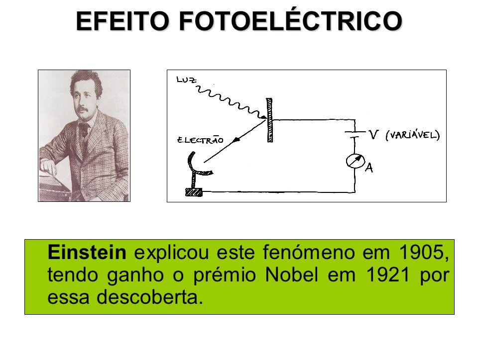 Einstein explicou este fenómeno em 1905, tendo ganho o prémio Nobel em 1921 por essa descoberta.