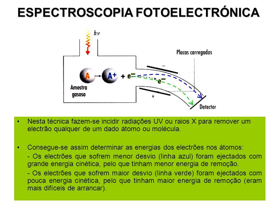ESPECTROSCOPIA FOTOELECTRÓNICA Nesta técnica fazem-se incidir radiações UV ou raios X para remover um electrão qualquer de um dado átomo ou molécula.