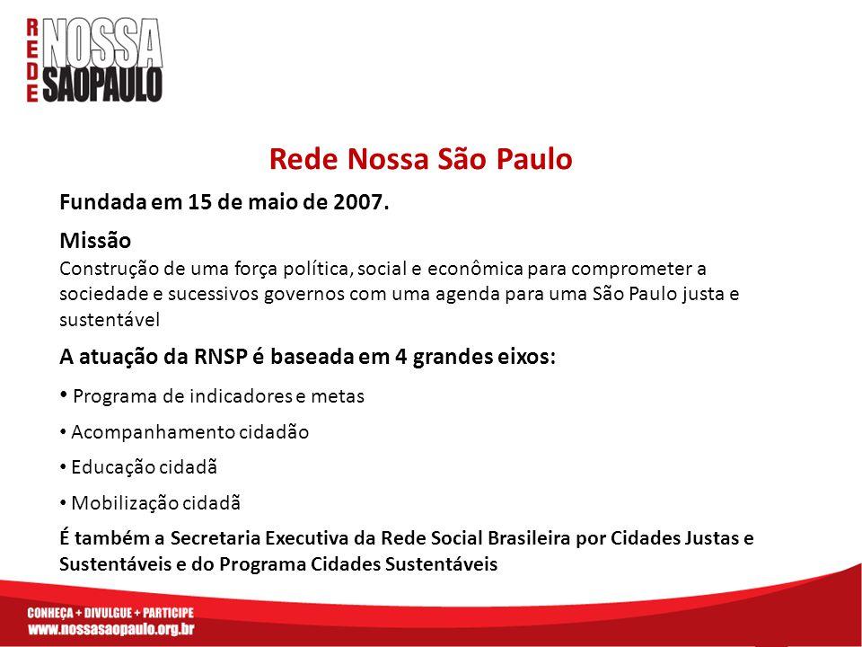 Rede Nossa São Paulo Fundada em 15 de maio de 2007. Missão Construção de uma força política, social e econômica para comprometer a sociedade e sucessi