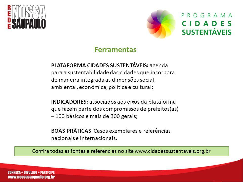Ferramentas PLATAFORMA CIDADES SUSTENTÁVEIS: agenda para a sustentabilidade das cidades que incorpora de maneira integrada as dimensões social, ambien