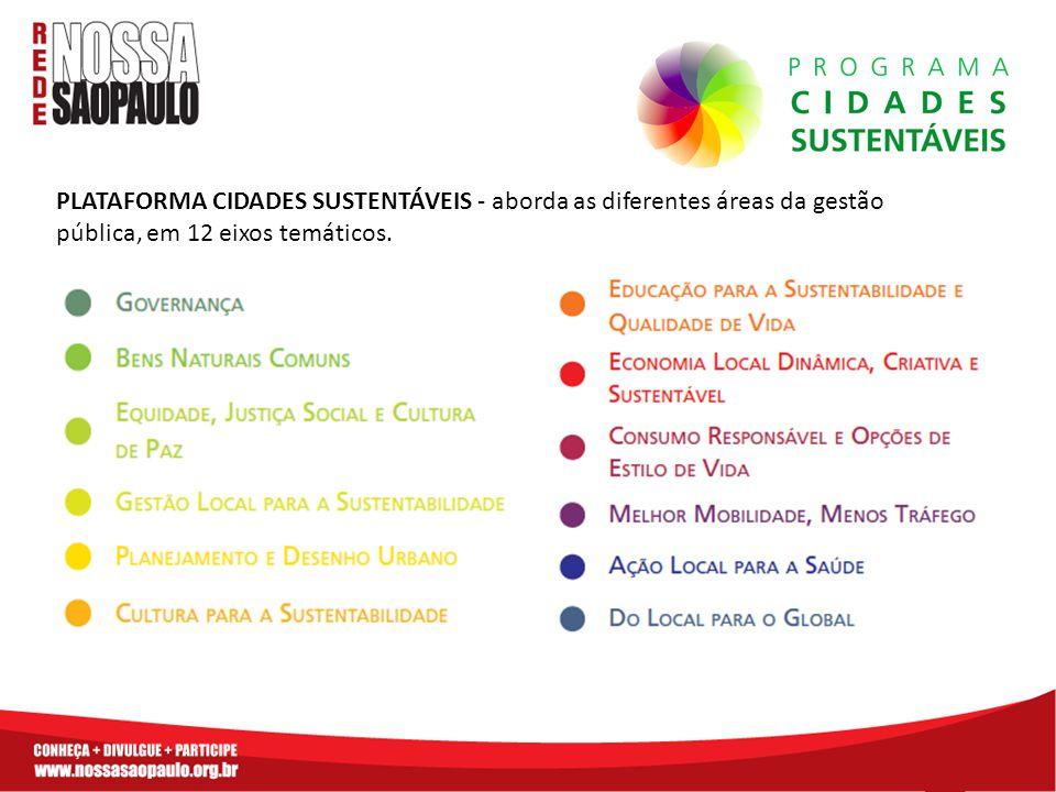 PLATAFORMA CIDADES SUSTENTÁVEIS - aborda as diferentes áreas da gestão pública, em 12 eixos temáticos.